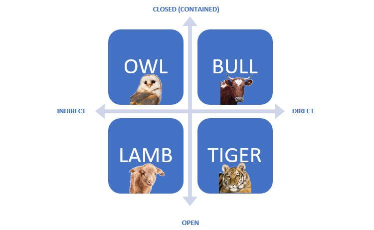BOLT-animals